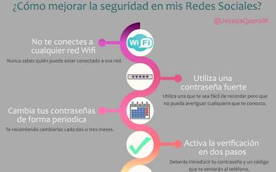 https://jessicaquero.com/como-protejo-mis-redes-sociales/