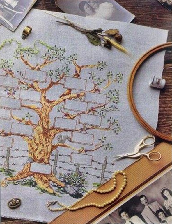 haftowane drzewa genealogiczne rodziny