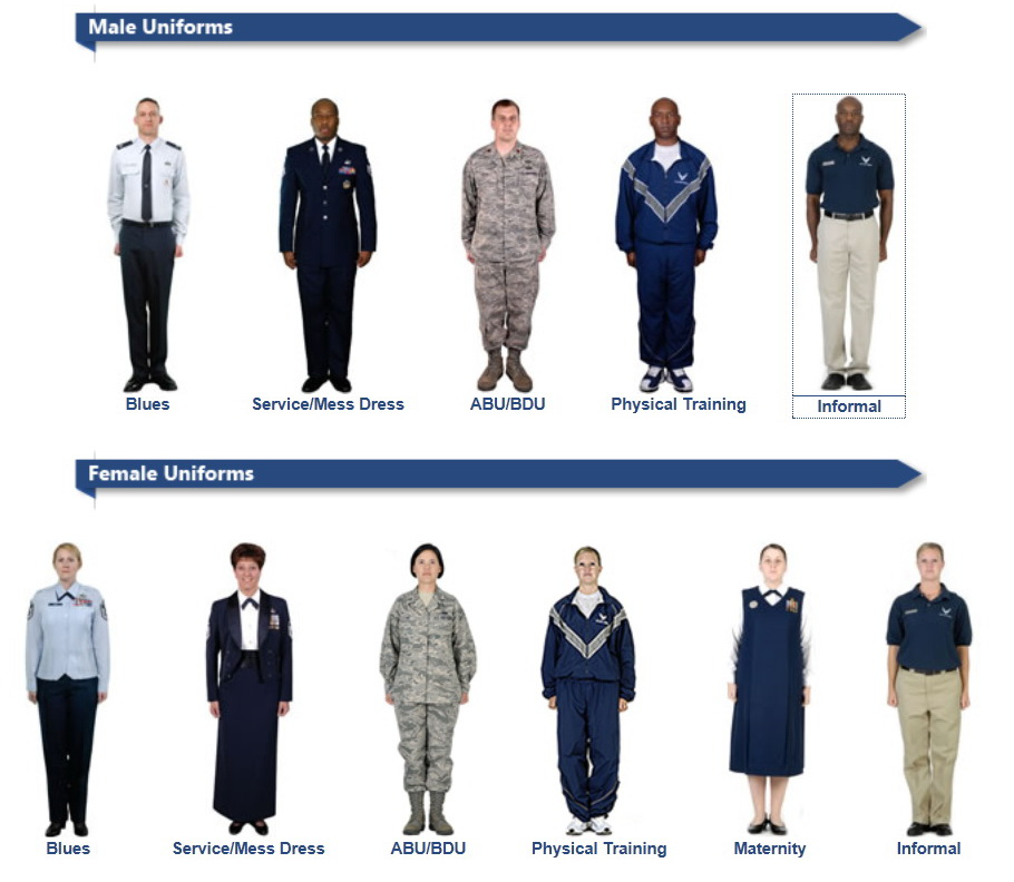 The issue of public school uniforms in the united states