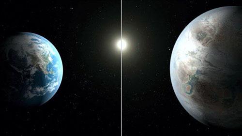 OUTRA TERRA - NASA ANUNCIA DESCOBERTA DE PLANETA EXTRASSOLAR 'QUASE GÊMEO' DA TERRA – VEJA
