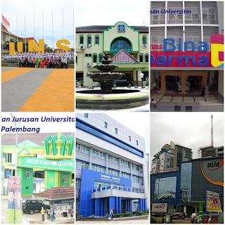 16 Universitas Terbaik di Sumatra Selatan yang Paling Banyak diminati