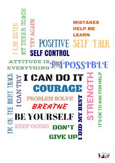 Self Talk, Positive Self Talk, Online Yoga Teacher Training, Self Love, Yoga Philosophy