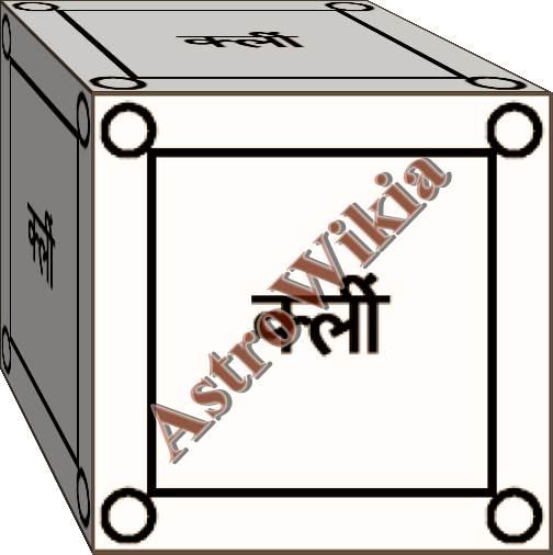 Soundarya Lahari Sloka 1 Yantra Mantra