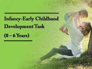 tugas perkembangan anak usia 0-6 tahun