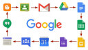 Google saved passwords of some users for 14 years in plain text