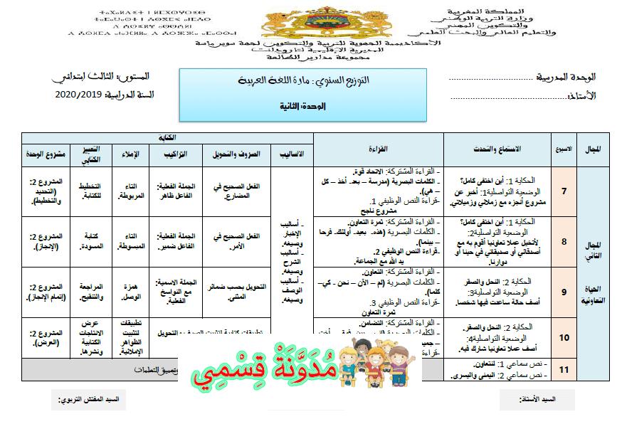 التوزيع المرحلي  للغة العربية للمستوى الثالث ابتدائي وفق المنهاج المنقح
