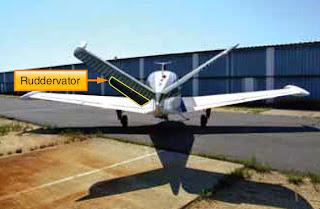 aircraft Flight Control