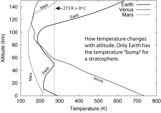 astronomy notes by nick strobel pdf free
