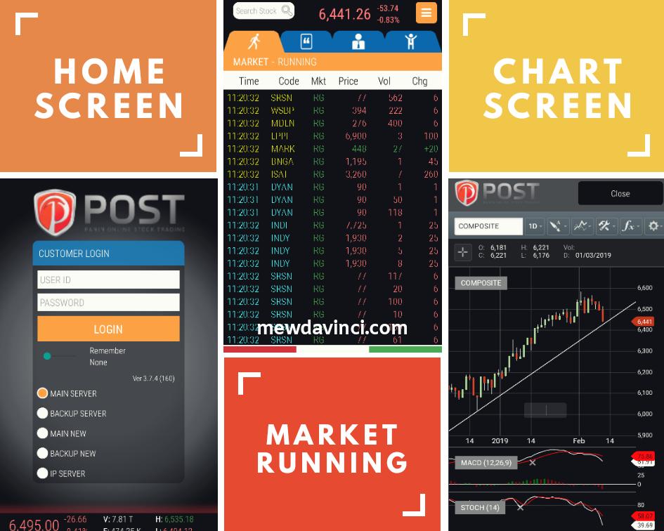 Tampilan aplikasi Panin Online Stock Trading (POST)