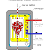 Pebble-bed reactor: Meltdown-Proof Nuclear Reactor