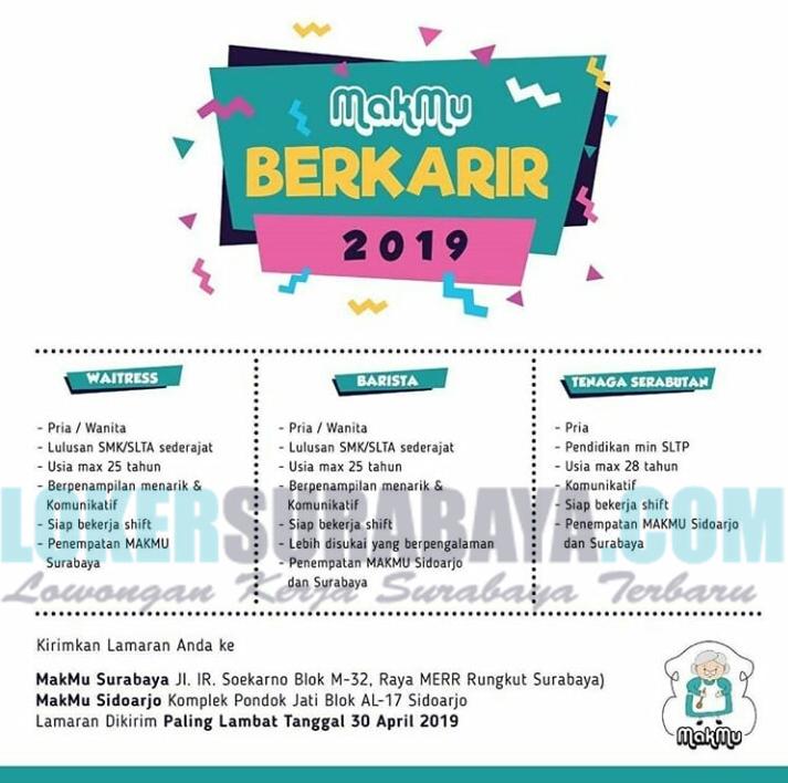 Lowongan Kerja Di Mamu Surabaya Dan Sidoarjo Terbaru April 2019 Lowongan Kerja Surabaya Januari 2021 Lowongan Kerja Jawa Timur Terbaru