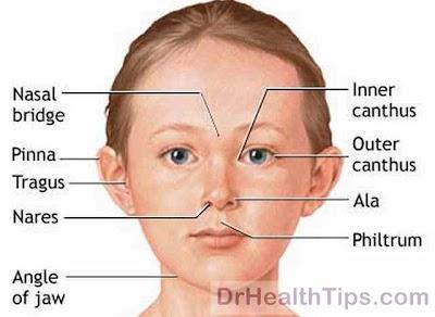 Micrognathia Symptoms, Signs, facial features