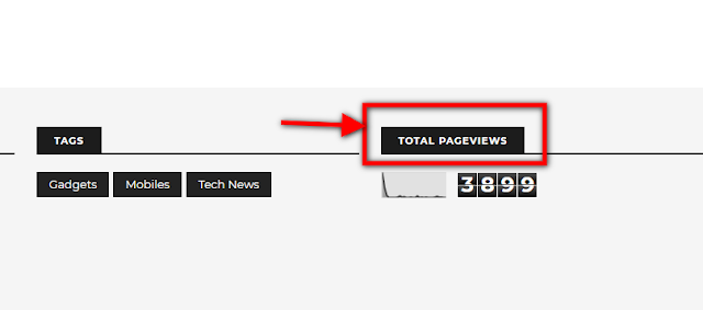 total pageviews