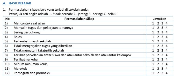 Download Panduan Dan Instrument Pmp Sd Negeri Tambaharjo