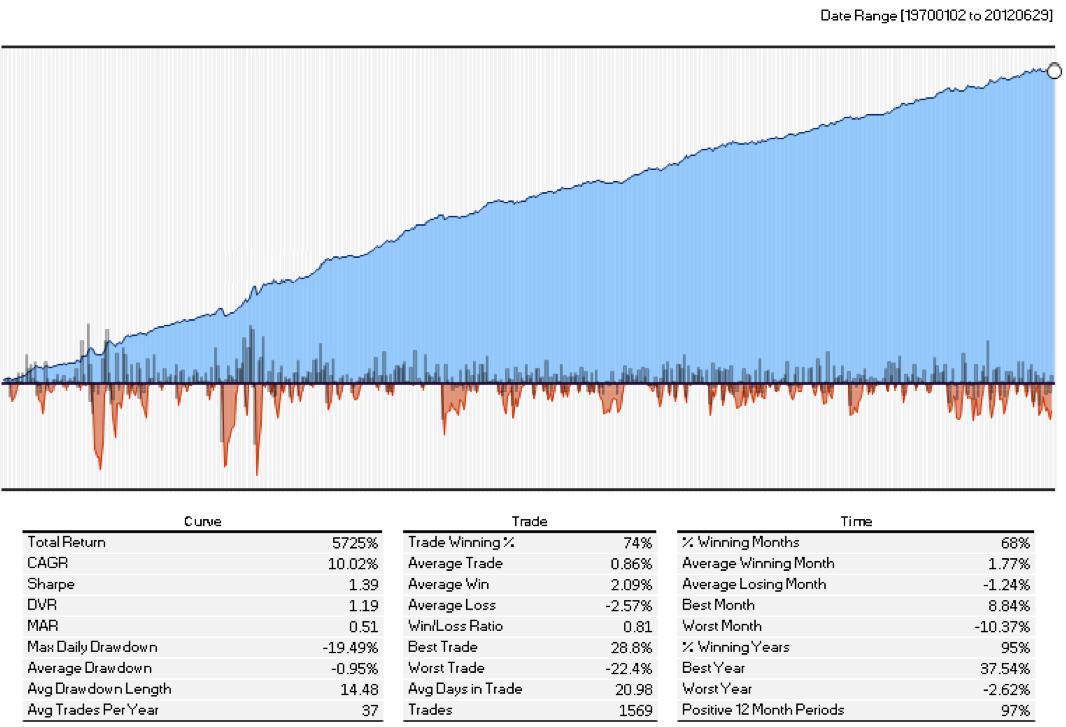 Dynamic asset allocation overlay betting twitch plays pokemon battle revolution betting on sports