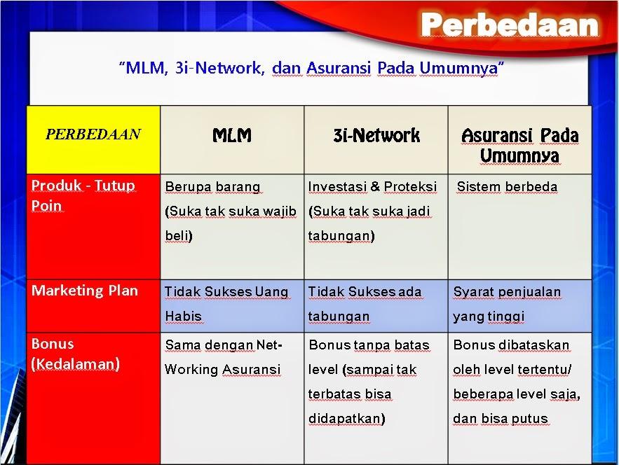 Image Result For I Networks Menabung Cerdas