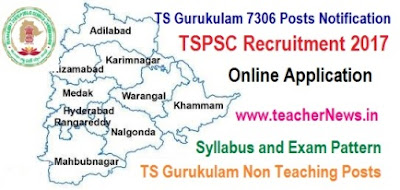 TSPSC Gurukulam 7306 Post Notification 2017 PGT TGT PET Librarian Staff Nurse Vacancies