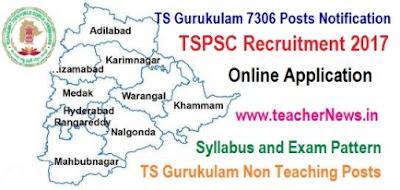 TS Gurukulam 7306 Posts Teaching Non Teaching Posts Notification 2017 Online Apply