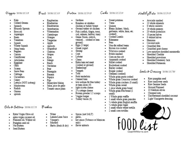 List Of Omega  Enriched Foods