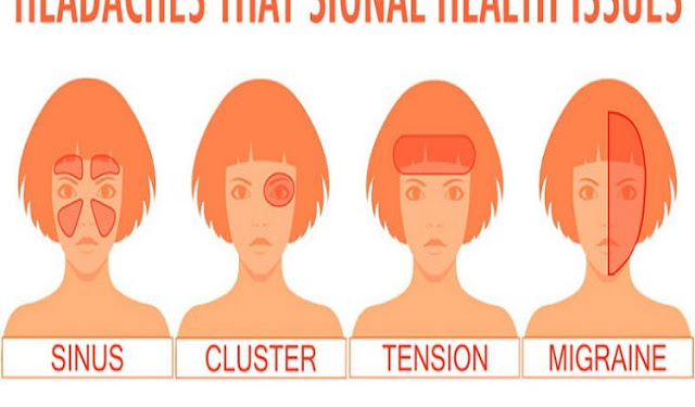 This is How Headaches Reveal What is Wrong With Your Health