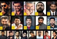 Which Actor Large nos of Fans in Social edia   The King of Social Media  Cineclipz.com
