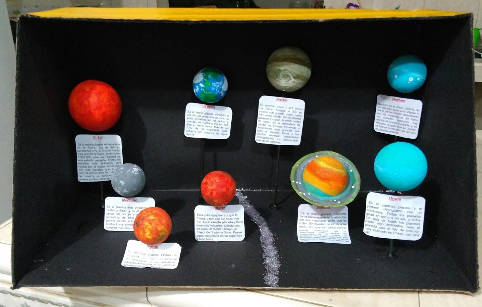 Imagenes De Los Planetas Del Sistema Solar, Para Niños