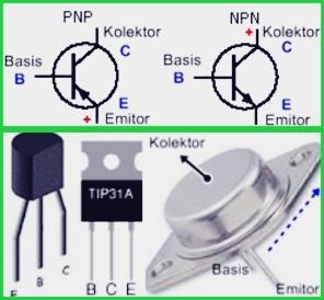 Ragam Bentuk Resistor dan Simbol