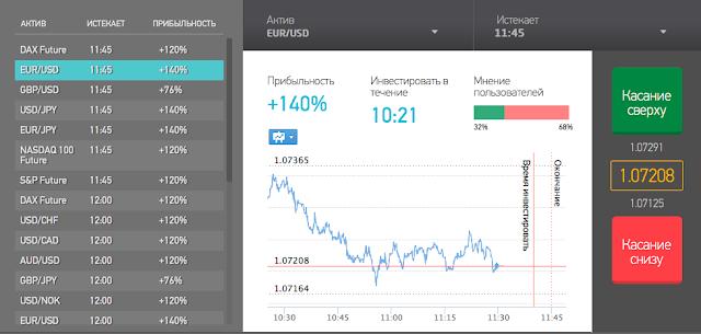Торговая платформа Binex