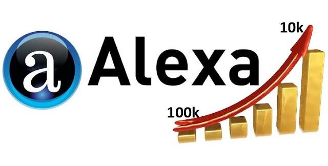 Alexa Traffic Rank dengan Cepat