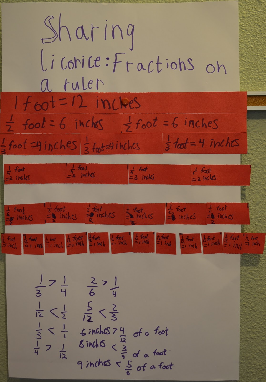 Great Idea Using A Ruler To Teach Fractions With