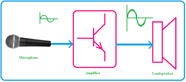 application of transistor