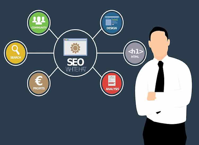 Comprehensive SEO, Importance of SEO - Internet marketing SEO Services and Goals | How Webs | United States