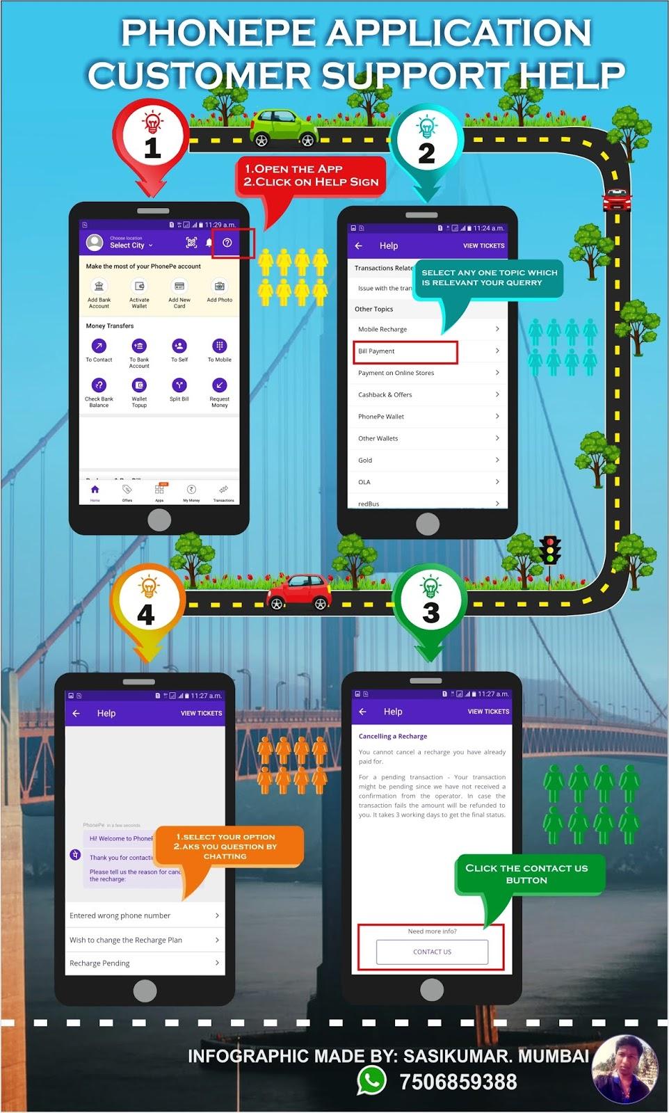 Phonepe App customer care