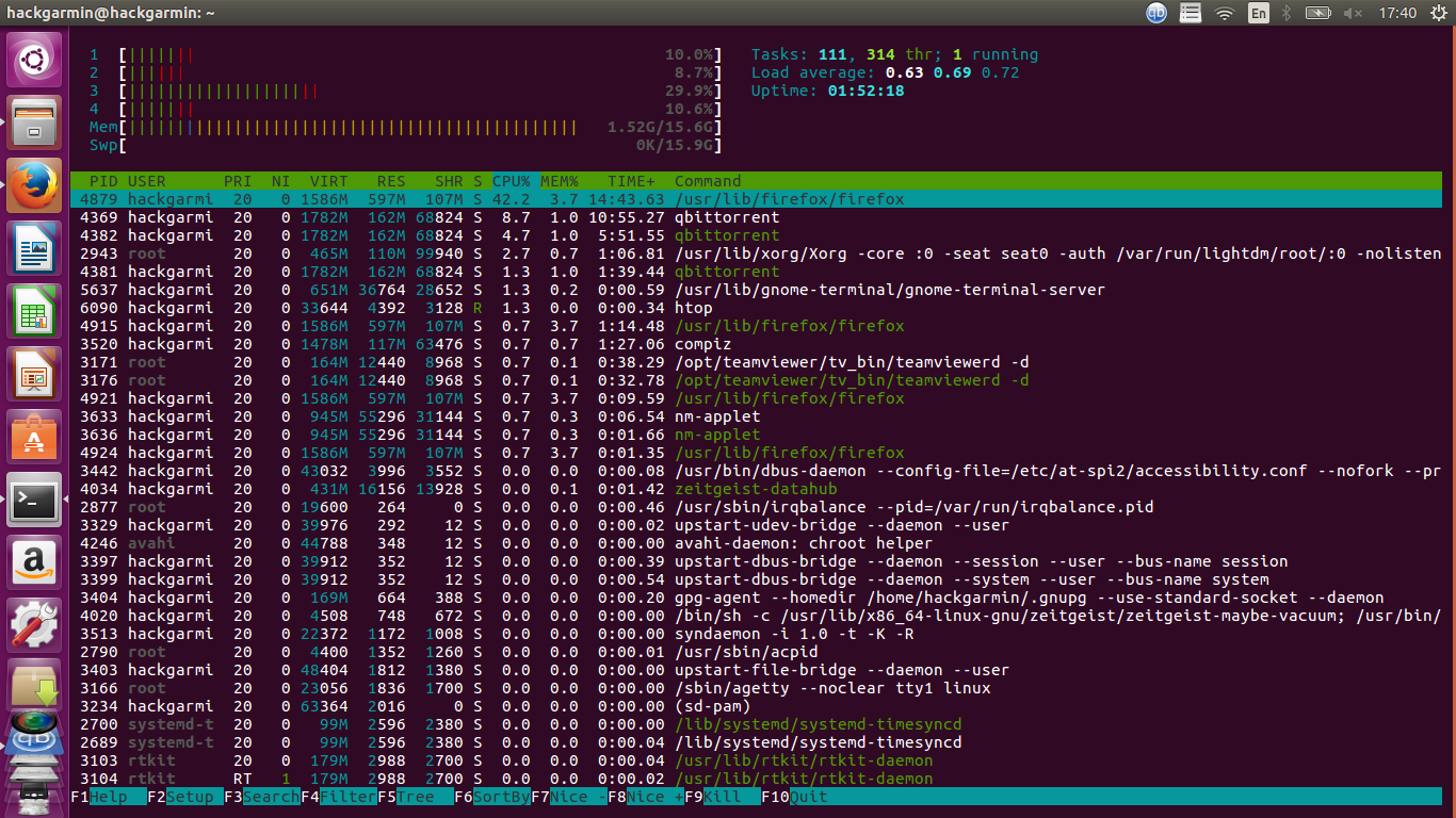 How to install program on Ubuntu: How to install Htop 2 0 1 on