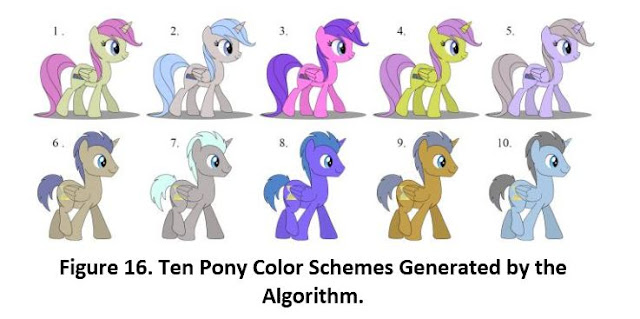 My Little Pony Canon Color Chart
