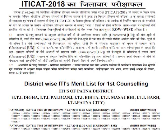 ITICAT-Result-2018