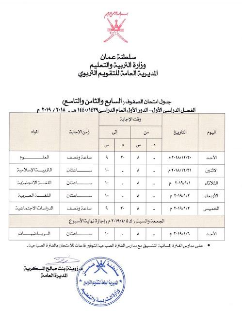 جدول امتحان الصفوف ( السابع -الثامن- التاسع ) الفصل الاول الدور الاول