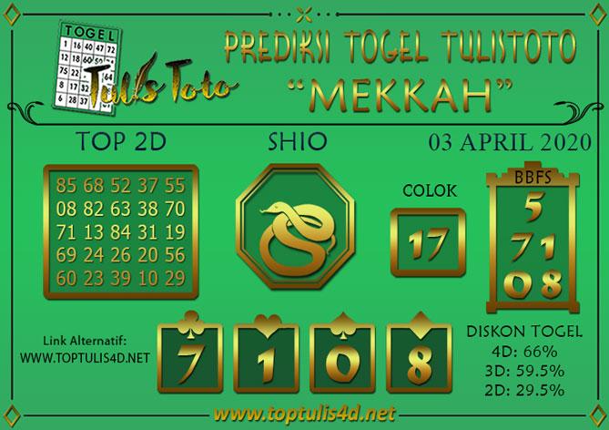 Prediksi Togel MEKKAH TULISTOTO 03 APRIL 2020