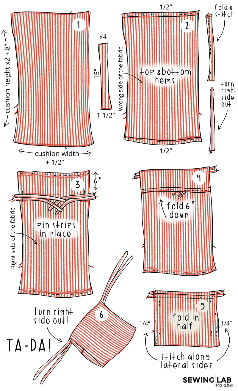Outdoor Chair Cushion Covers Semco Rocking Sewing Lab Cover Tutorial 1