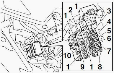 2013 toyotum corolla fuse diagram wiring diagram database 2003 Lincoln Navigator Fuse Box Diagram 2012 hyundai accent fuse box wiring diagram database electrical fuse box diagram 2013 toyotum corolla fuse diagram