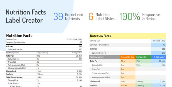 Nutrition Facts Label Creator is a quick and easy tool for creating Nutrition Fact Labels for your online food products and recipes.