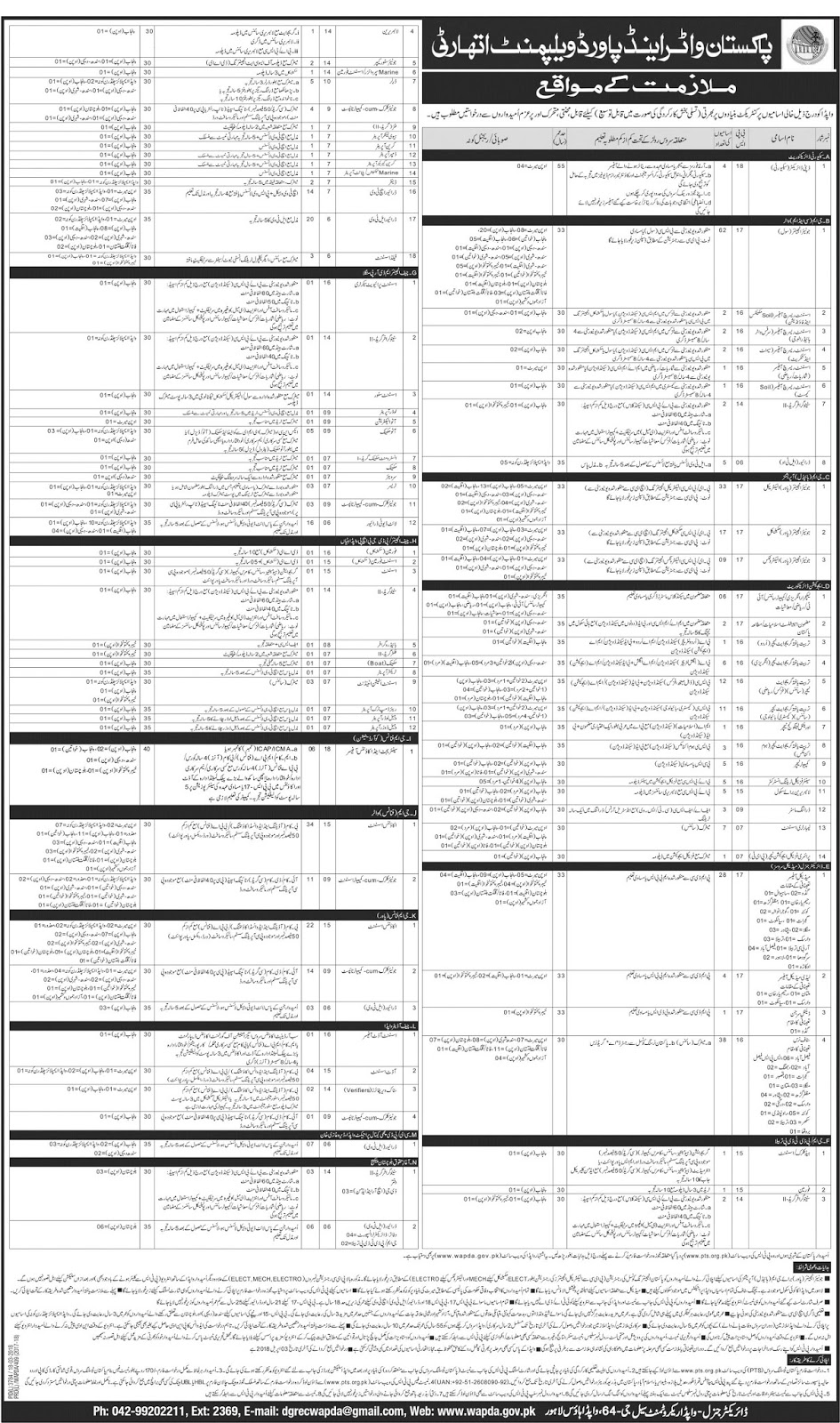 Jobs in WAPDA (Pakistan Water and Power Development Authority) Lahore 2018 for 505 Posts