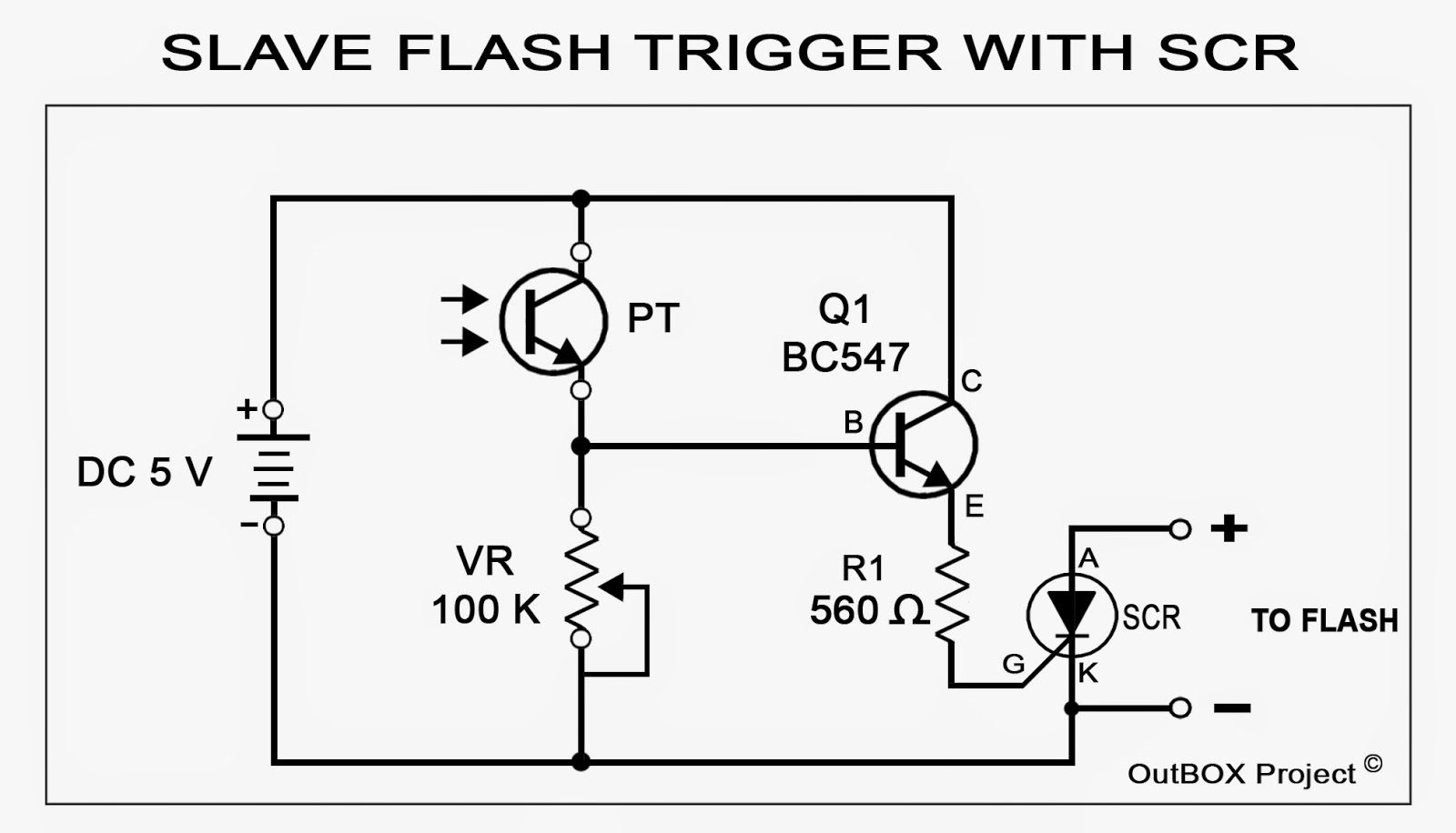 Outbox Project Hack Sync Flash Light Trigger For