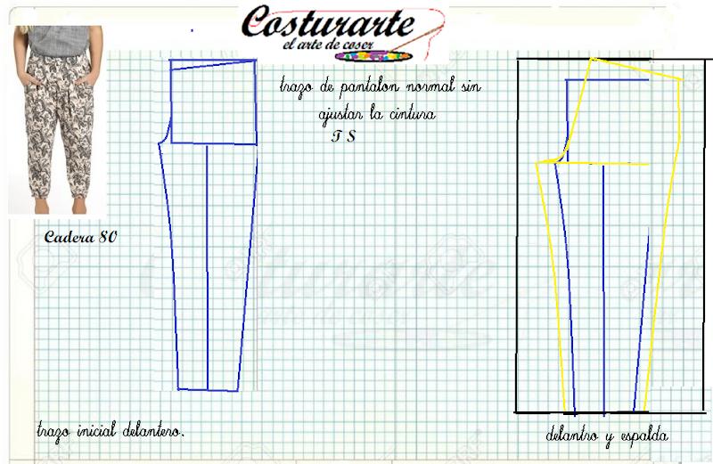 Costura y patrones Costurarte - Google+