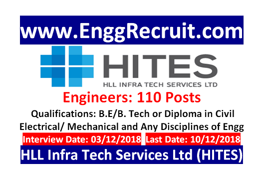 HITES Recruitment