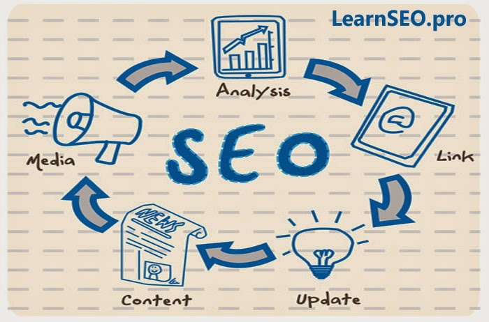 seo key points