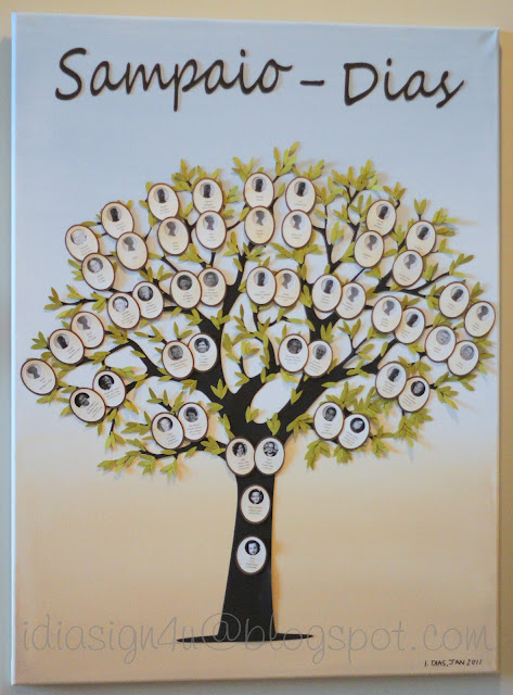 Our Family Tree | DIY Mixed Media Canvas Art Piece by ilovedoingallthingscrafty.com