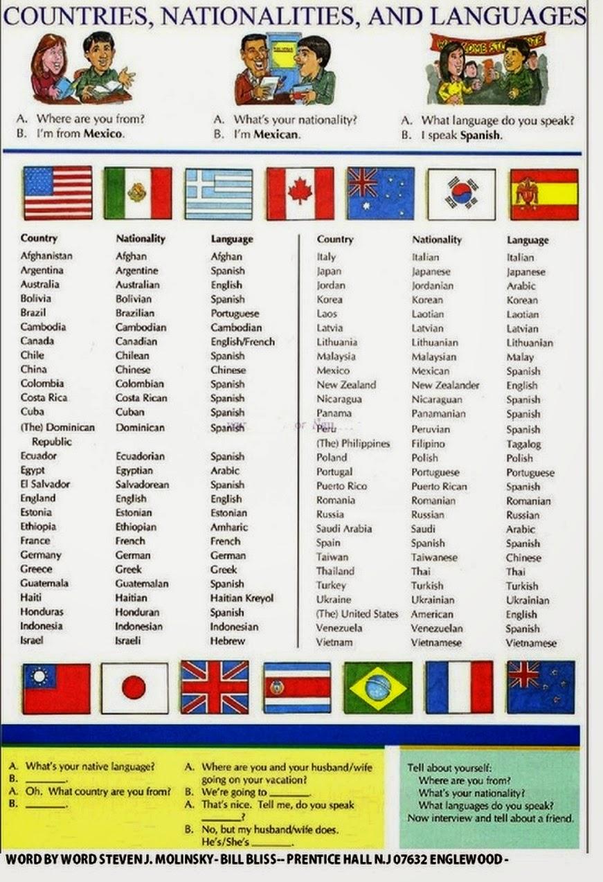 meditatii copii constanta countries nationalities