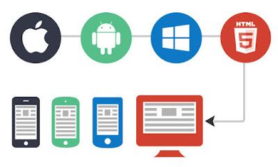 Top 5 Mobile App Development Company in Asia