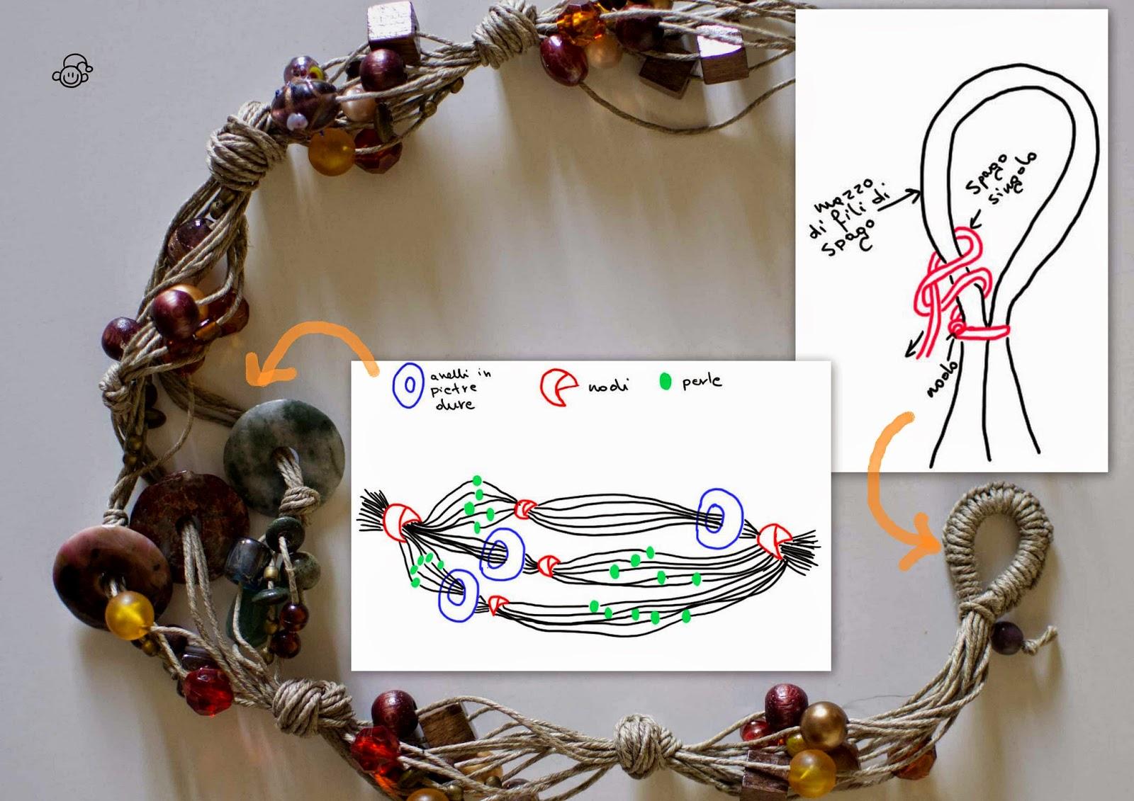Favorito Casa Ignoli: La collana di spago e perle di pietre dure HK96